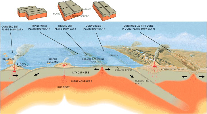 Geology and Weather05.jpg